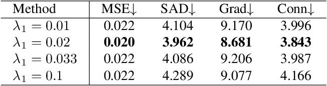 Figure 3 for A Generative Adversarial Framework for Optimizing Image Matting and Harmonization Simultaneously