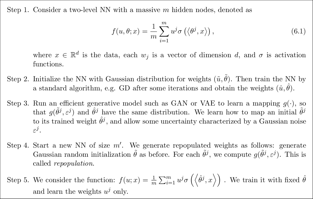Figure 1 for Over Parameterized Two-level Neural Networks Can Learn Near Optimal Feature Representations