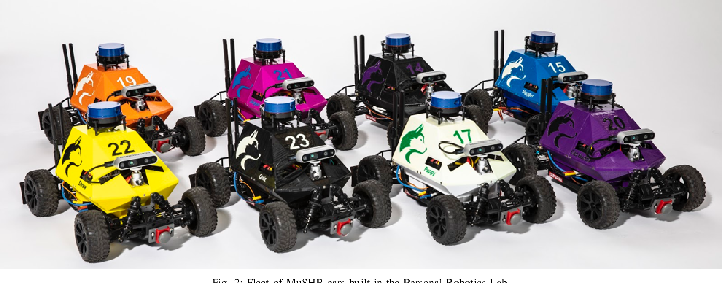 Figure 2 for MuSHR: A Low-Cost, Open-Source Robotic Racecar for Education and Research