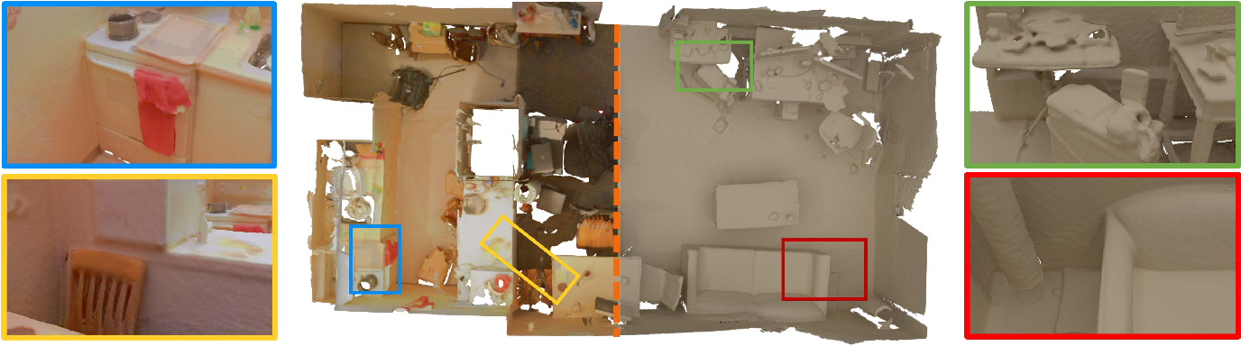 Figure 1 for BundleFusion: Real-time Globally Consistent 3D Reconstruction using On-the-fly Surface Re-integration