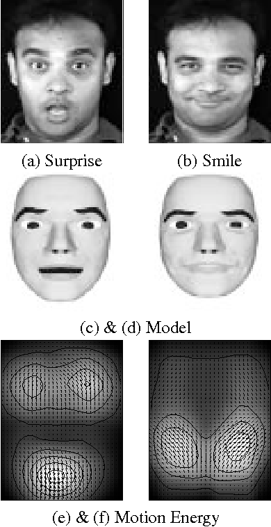 male model expressions
