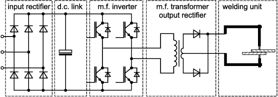 block diagram of the power section of an inverter power source for