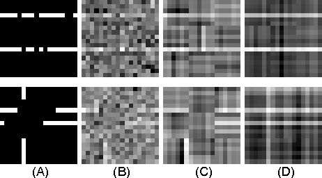 Figure 2 for Intelligent encoding and economical communication in the visual stream