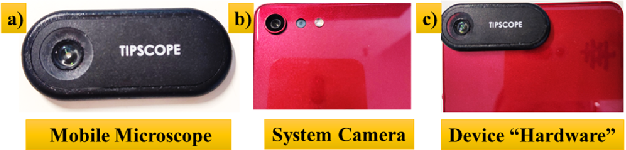 Figure 1 for Face Mask Assistant: Detection of Face Mask Service Stage Based on Mobile Phone