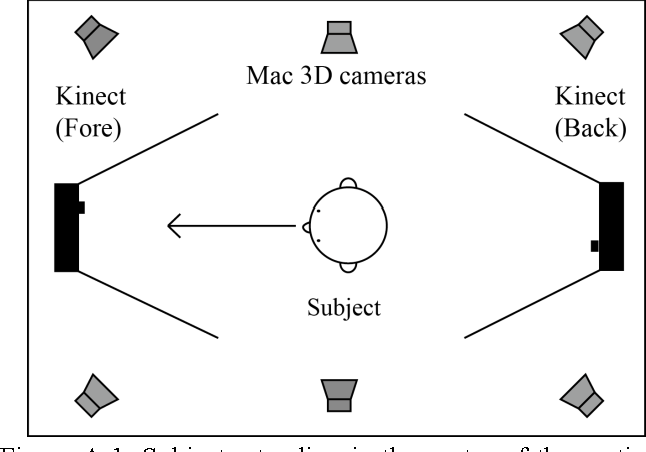 Accuracy assessment of kinect body tracker in instant posturography