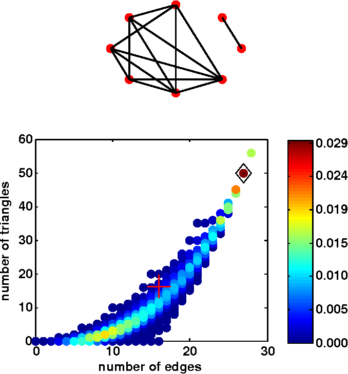Figure 4 for Generating Similar Graphs From Spherical Features