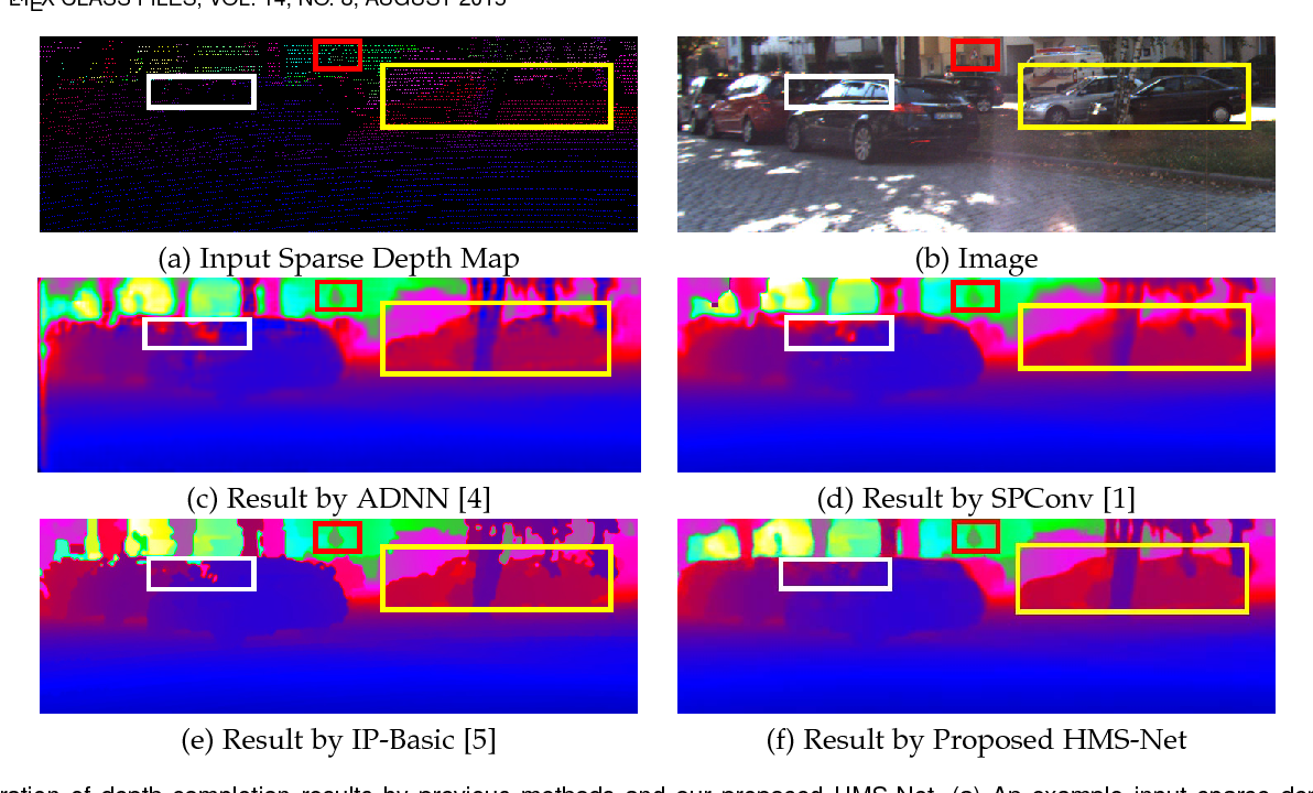 Figure 3 for HMS-Net: Hierarchical Multi-scale Sparsity-invariant Network for Sparse Depth Completion