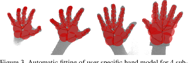 Figure 4 for Fast and Robust Hand Tracking Using Detection-Guided Optimization