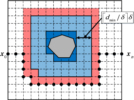 Figure 1 for A Roadmap-Path Reshaping Algorithm for Real-Time Motion Planning