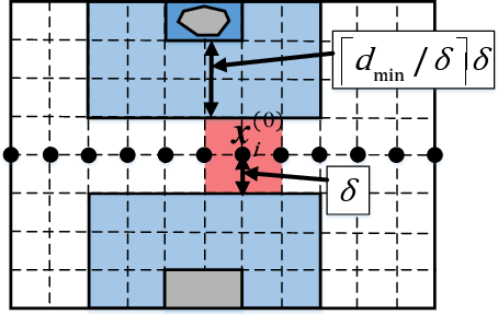 Figure 2 for A Roadmap-Path Reshaping Algorithm for Real-Time Motion Planning