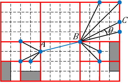 Figure 4 for A Roadmap-Path Reshaping Algorithm for Real-Time Motion Planning