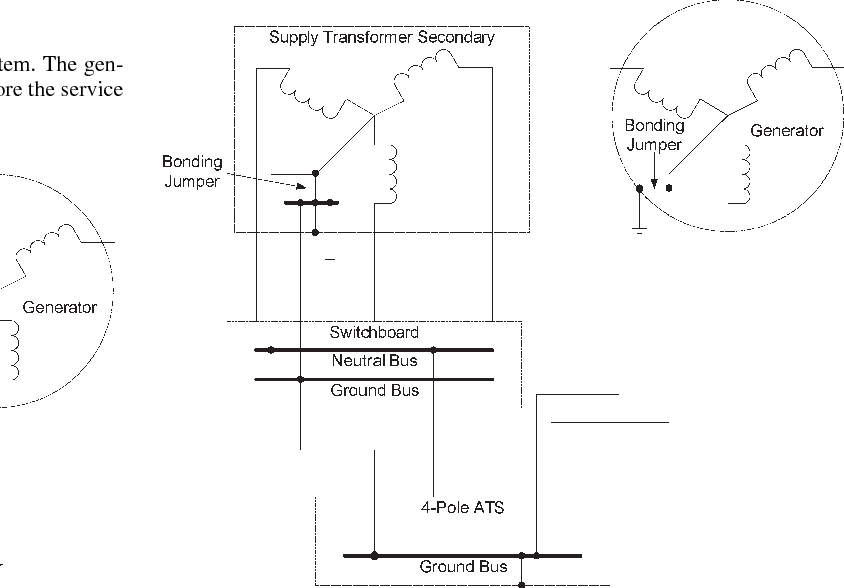 Figure 4 from Power Quality Assessment of Distributed Generator
