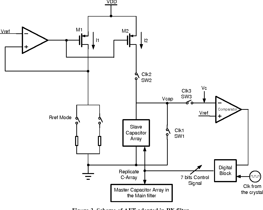 Figure 1 From A Single Chip Uhf Rfid Reader Transceiver Ic Block Diagram Of System Semantic Scholar