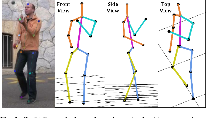 Figure 1 for Self-expressive Dictionary Learning for Dynamic 3D Reconstruction