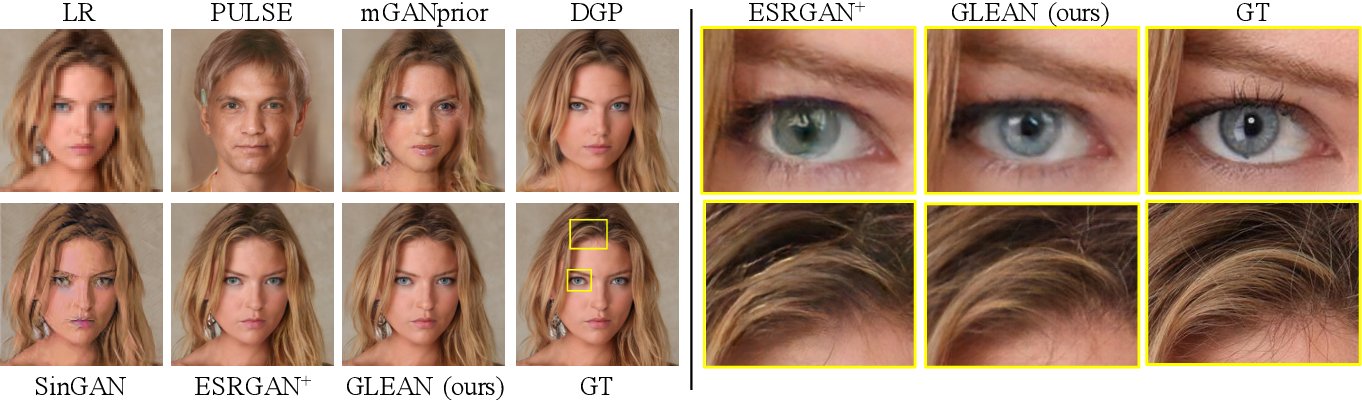 Figure 4 for GLEAN: Generative Latent Bank for Large-Factor Image Super-Resolution