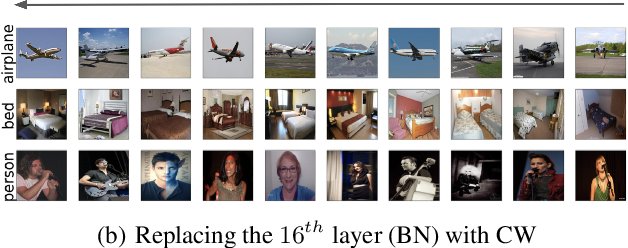 Figure 3 for Concept Whitening for Interpretable Image Recognition