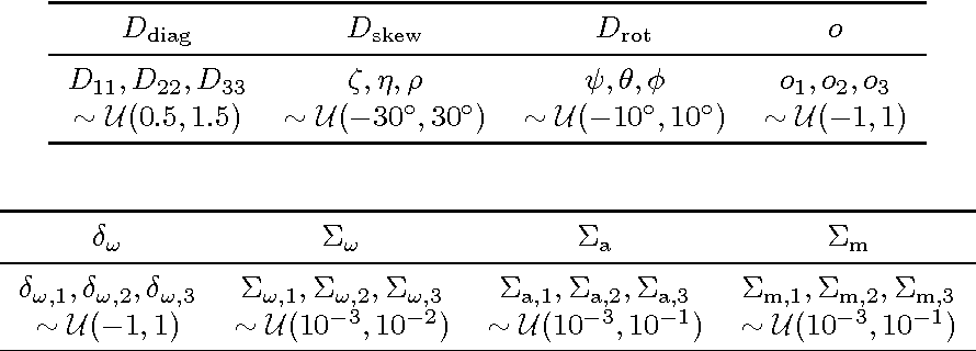 Figure 4 for Magnetometer calibration using inertial sensors