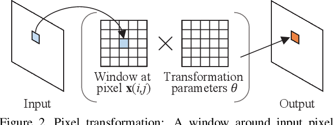 Figure 3 for Learning to Transfer Visual Effects from Videos to Images