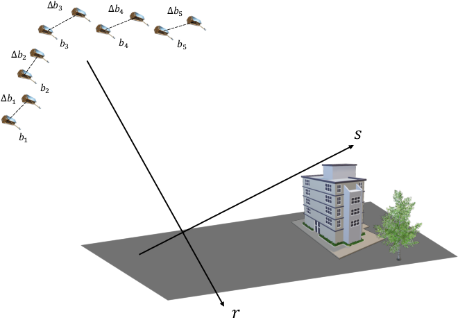 Figure 1 for SAR Tomography at the Limit: Building Height Reconstruction Using Only 3-5 TanDEM-X Bistatic Interferograms