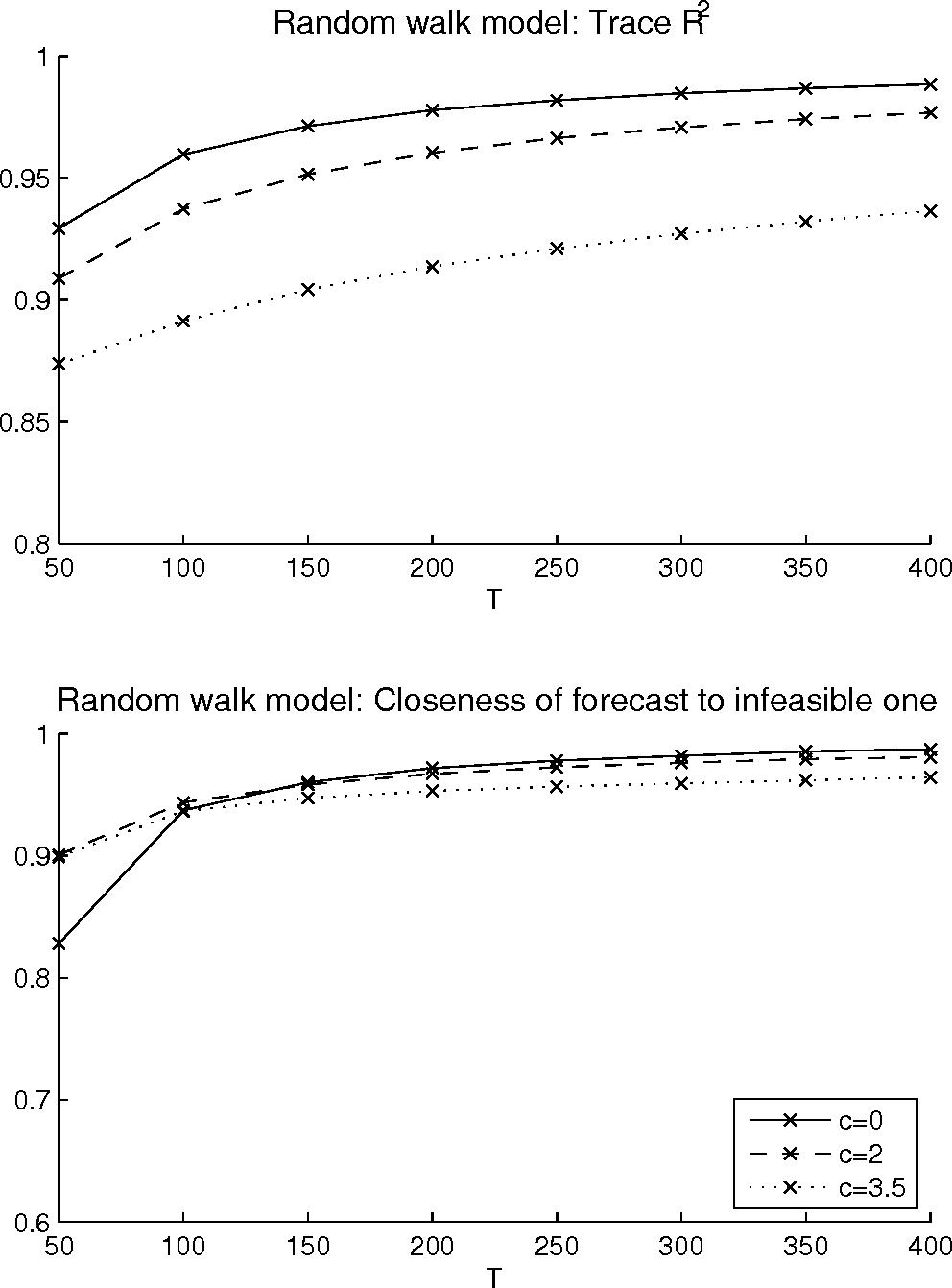 bayesian econometrics gary koop pdf