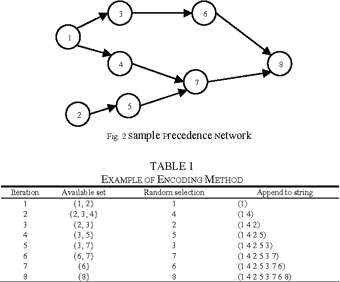 Table 1 From Genetic Algorithm Approach To The Quality Related