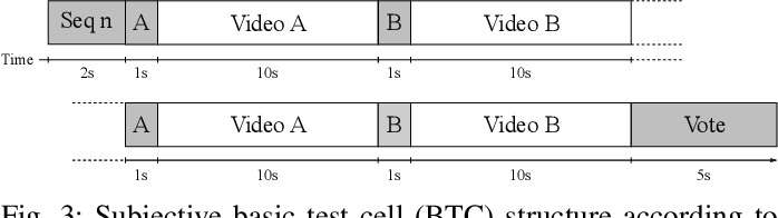 Figure 3 for Perceptual Quality Assessment of HEVC and VVC Standards for 8K Video