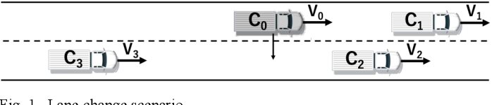 Figure 1 for Analysis of Truck Driver Behavior to Design Different Lane Change Styles in Automated Driving