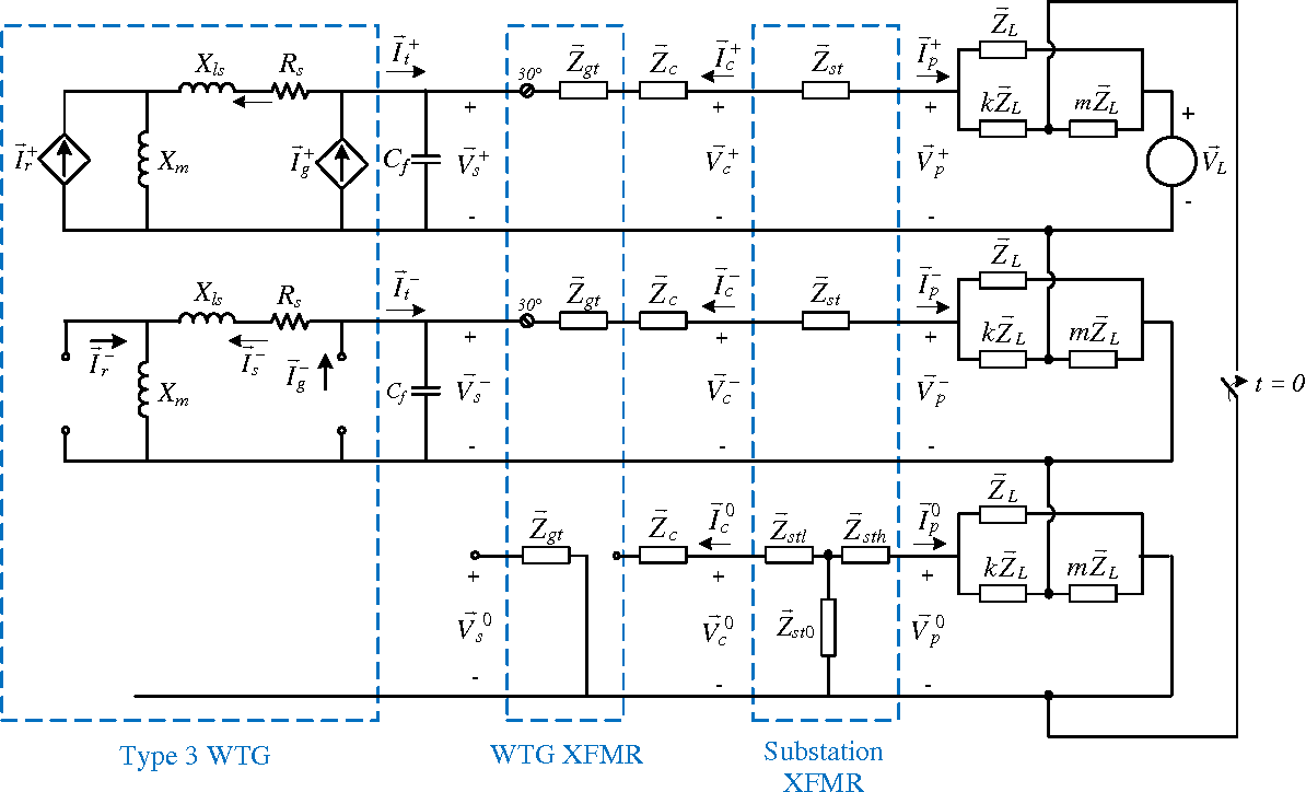 Short Circuit Currents In Wind Turbine Generator Networks Semantic Shortcircuit Slg Scholar