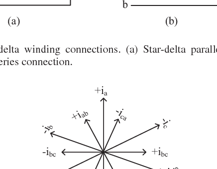 Combined Star Delta Windings To Improve Synchronous Reluctance Motor