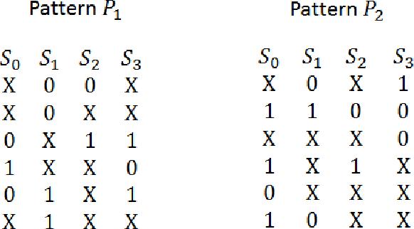 Fig. 5. A test set