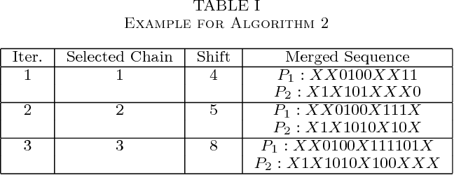 TABLE I Example for Algorithm 2