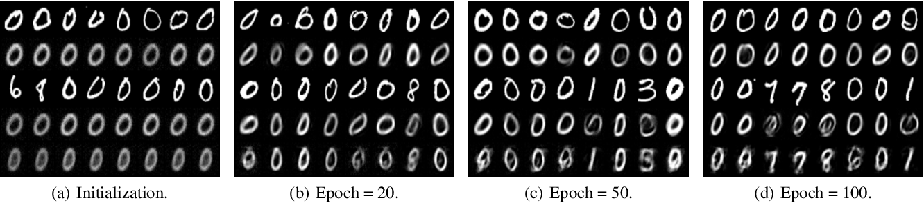 Figure 4 for Learning Competitive and Discriminative Reconstructions for Anomaly Detection