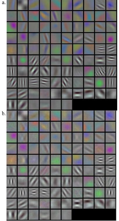 Figure 3 for Parameterized Synthetic Image Data Set for Fisheye Lens