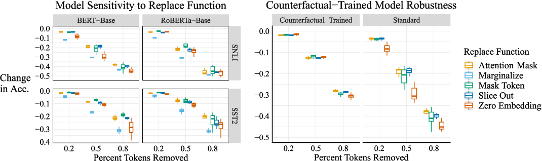 Figure 3 for Search Methods for Sufficient, Socially-Aligned Feature Importance Explanations with In-Distribution Counterfactuals