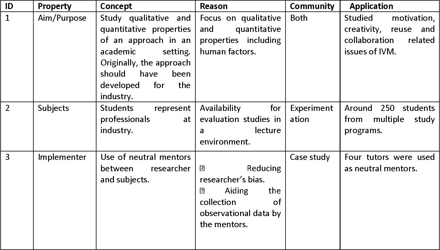 multiple case study approach