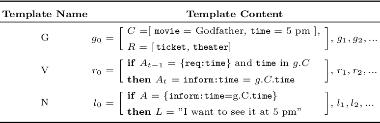Figure 2 for A Corpus-free State2Seq User Simulator for Task-oriented Dialogue