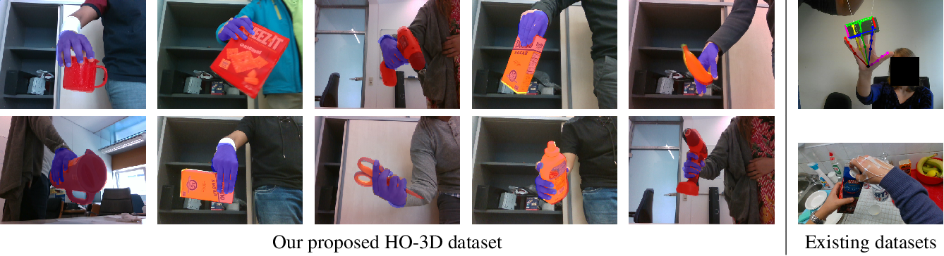 Figure 1 for HO-3D: A Multi-User, Multi-Object Dataset for Joint 3D Hand-Object Pose Estimation