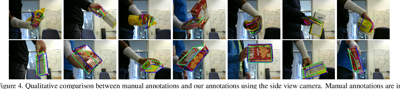 Figure 4 for HO-3D: A Multi-User, Multi-Object Dataset for Joint 3D Hand-Object Pose Estimation
