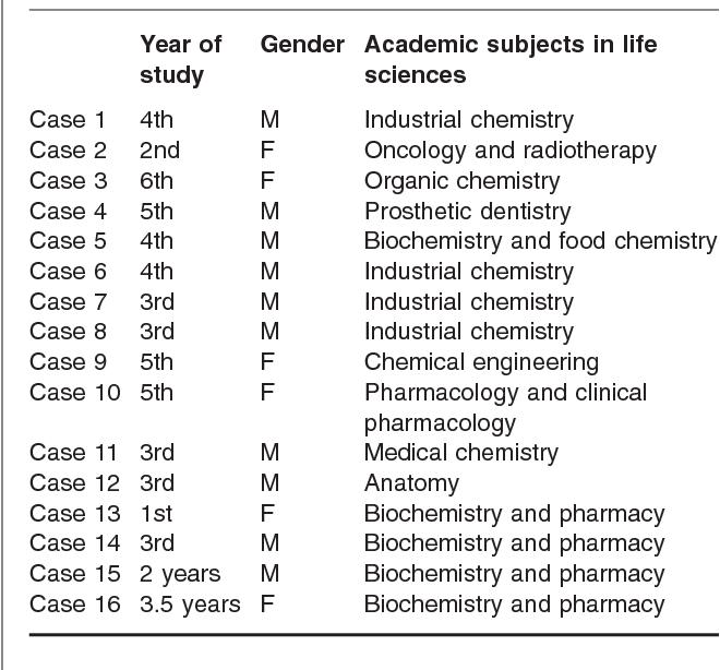 PDF] The case of life sciences in Finland - Semantic Scholar
