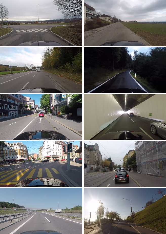 Figure 3 for Winning the ICCV 2019 Learning to Drive Challenge