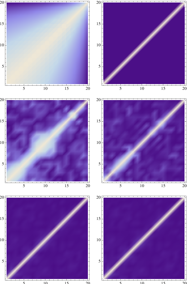 Figure 1 for Identification of Shallow Neural Networks by Fewest Samples