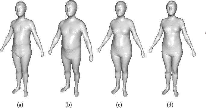 Figure 3 for Shape-from-Mask: A Deep Learning Based Human Body Shape Reconstruction from Binary Mask Images