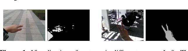 Figure 1 for CatNet: Class Incremental 3D ConvNets for Lifelong Egocentric Gesture Recognition