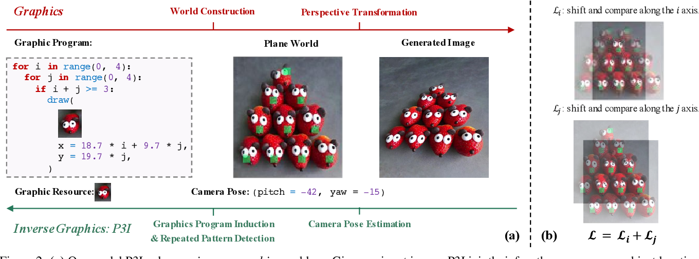 Figure 3 for Perspective Plane Program Induction from a Single Image