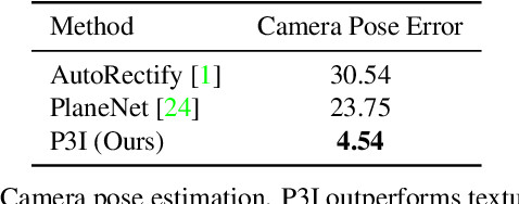 Figure 2 for Perspective Plane Program Induction from a Single Image