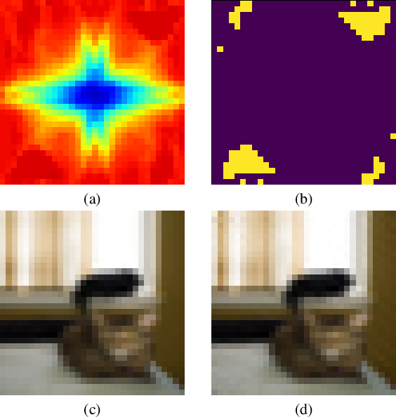 Figure 1 for Check Your Other Door! Establishing Backdoor Attacks in the Frequency Domain