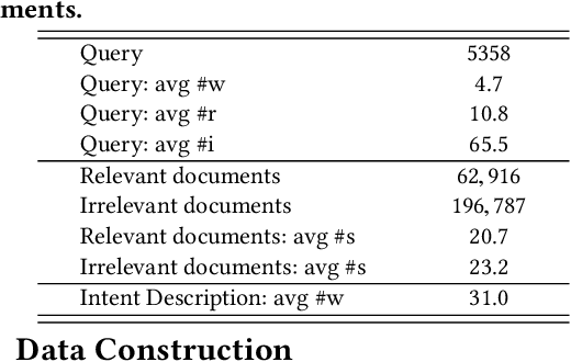Figure 2 for Query Understanding via Intent Description Generation