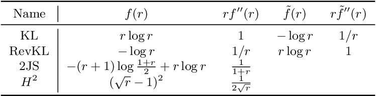 Figure 1 for Bidirectional Generative Modeling Using Adversarial Gradient Estimation