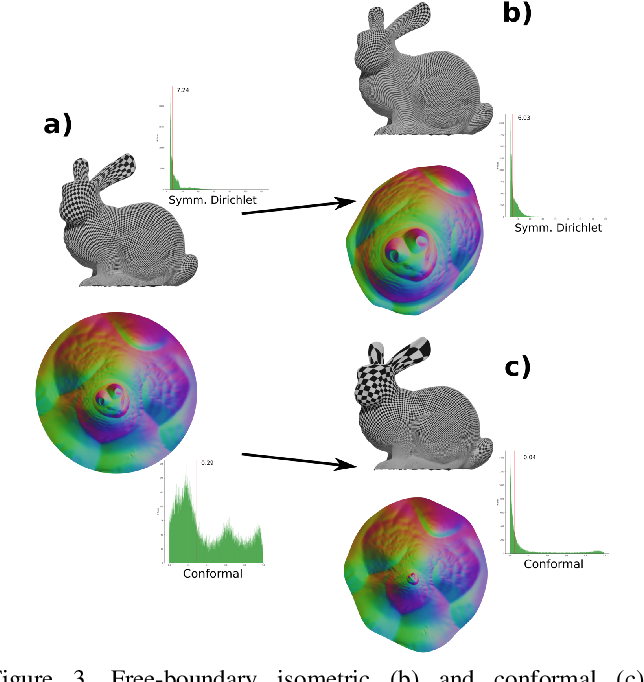 Figure 3 for Neural Surface Maps