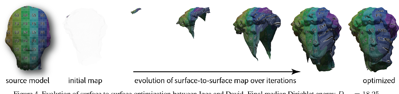 Figure 4 for Neural Surface Maps